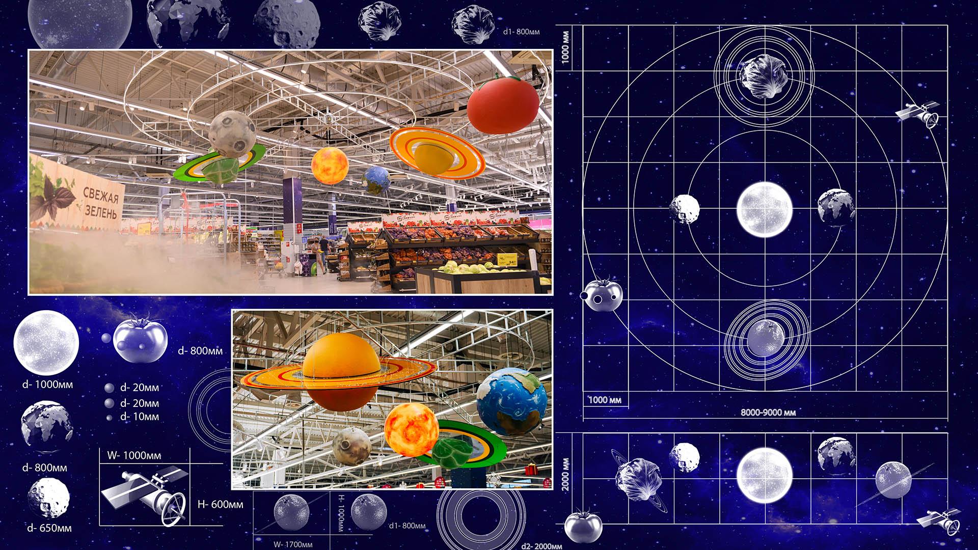 Разработка дизайна подвесных конструкций для супермаркета Магнит