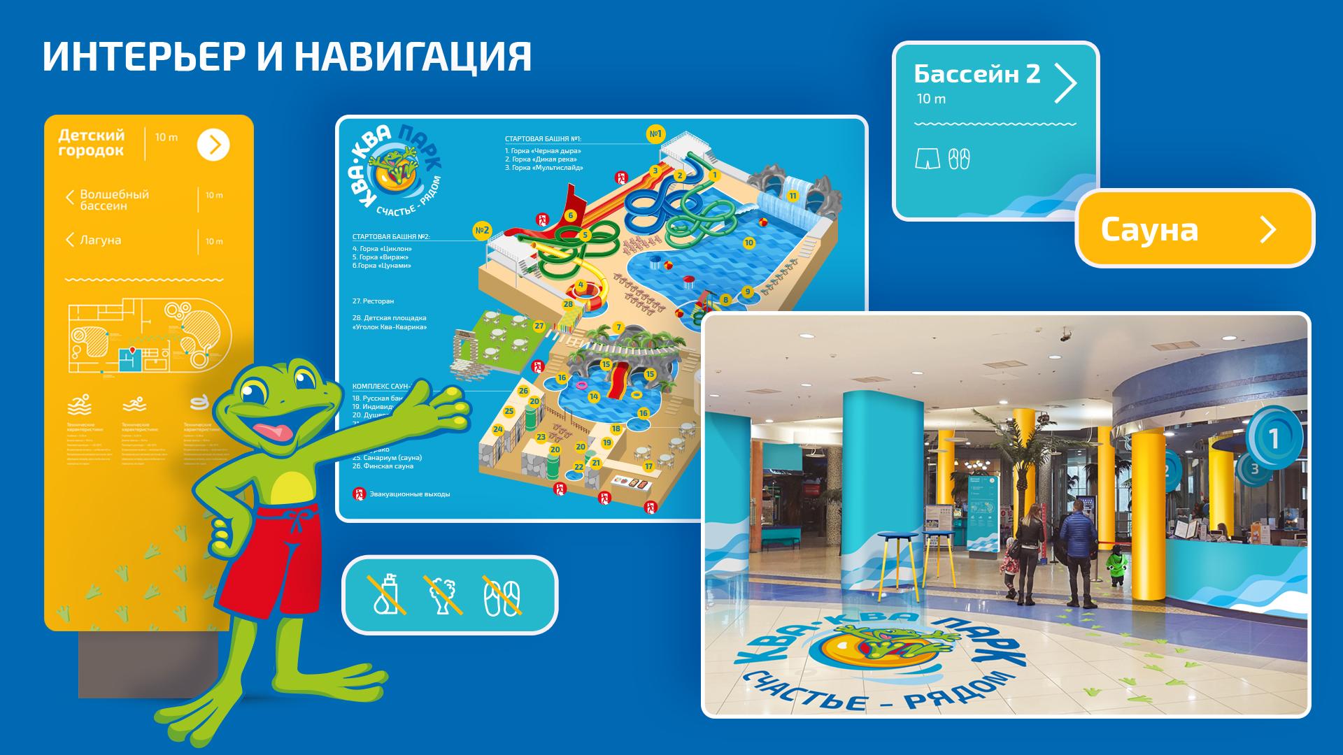 Навигация и интерьер аквапарка Ква-Ква парк
