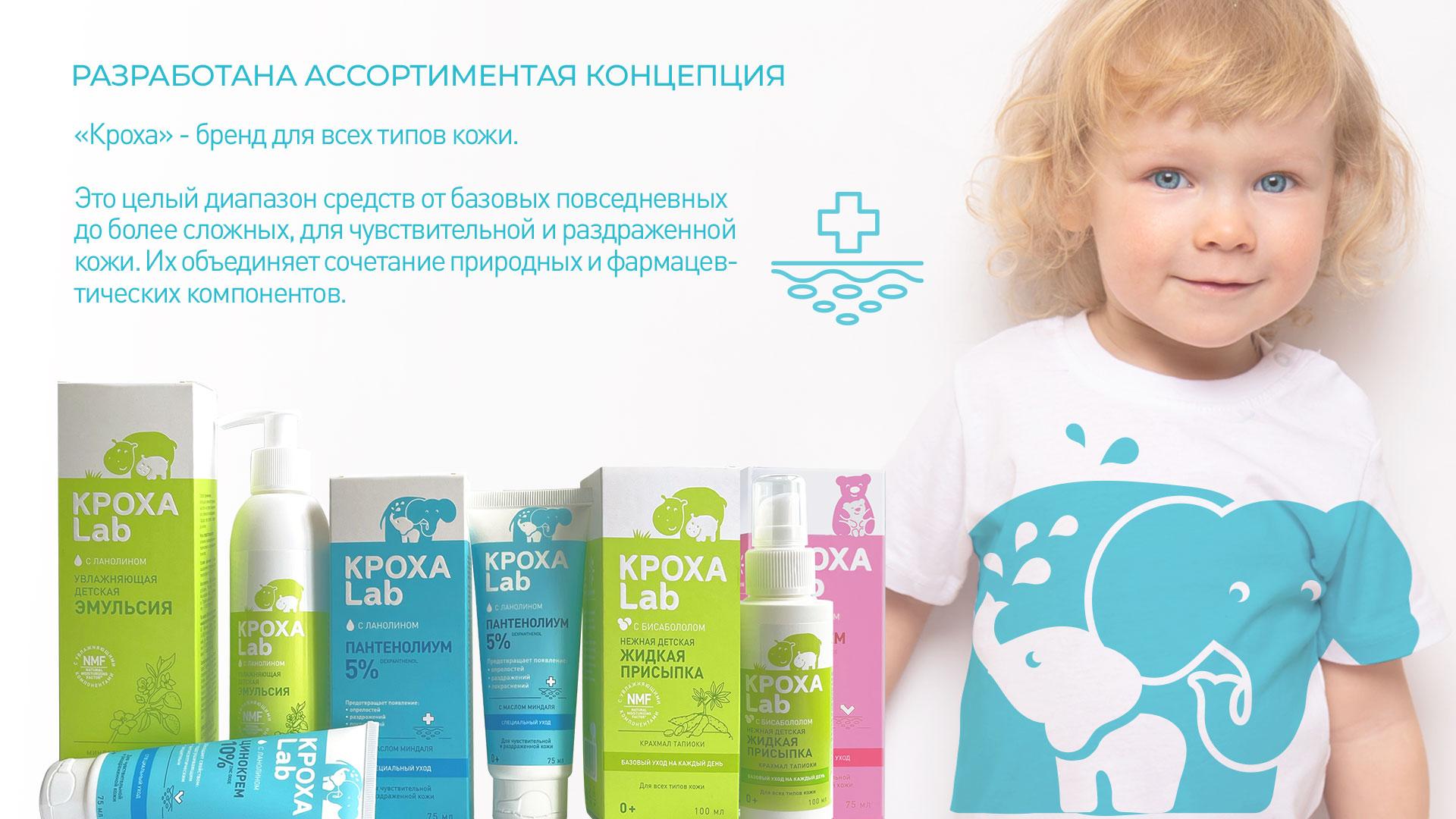 Ассортиментная концепция бренда Кроха Lab