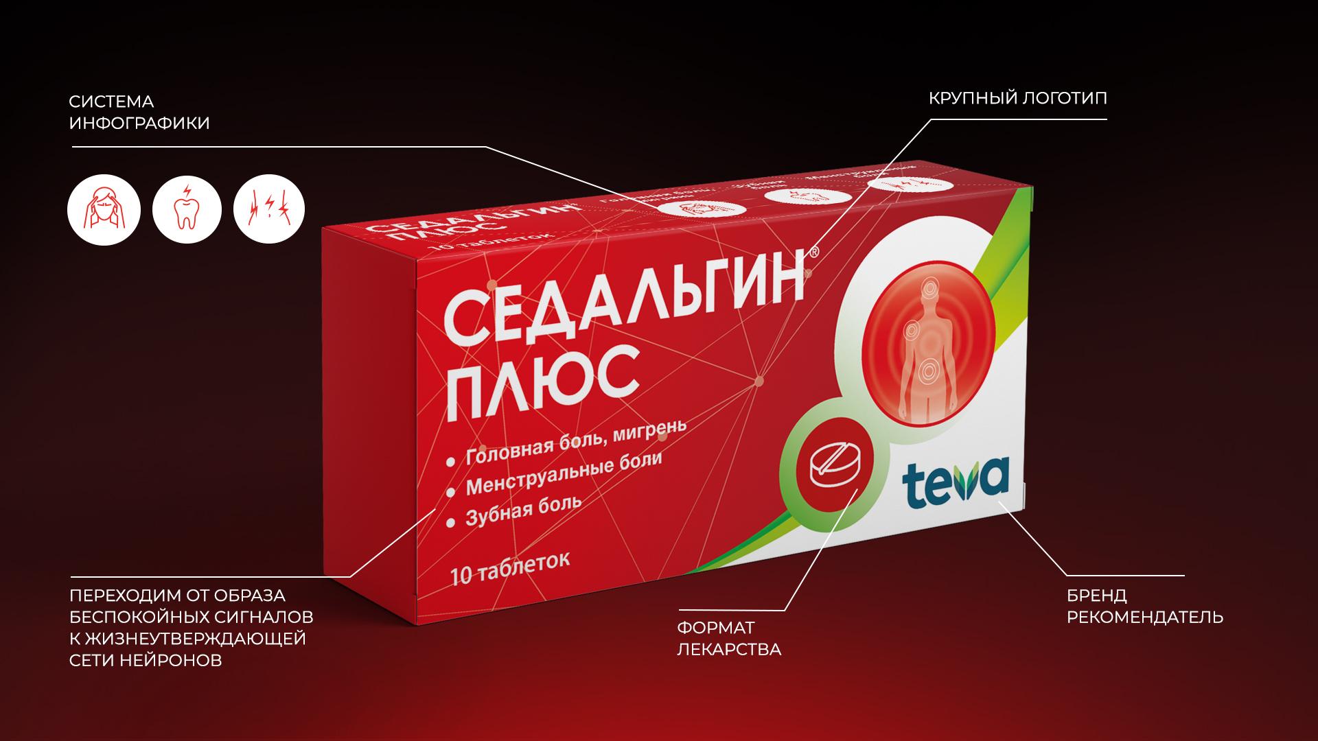 Дизайн упаковки препарата Седальгин